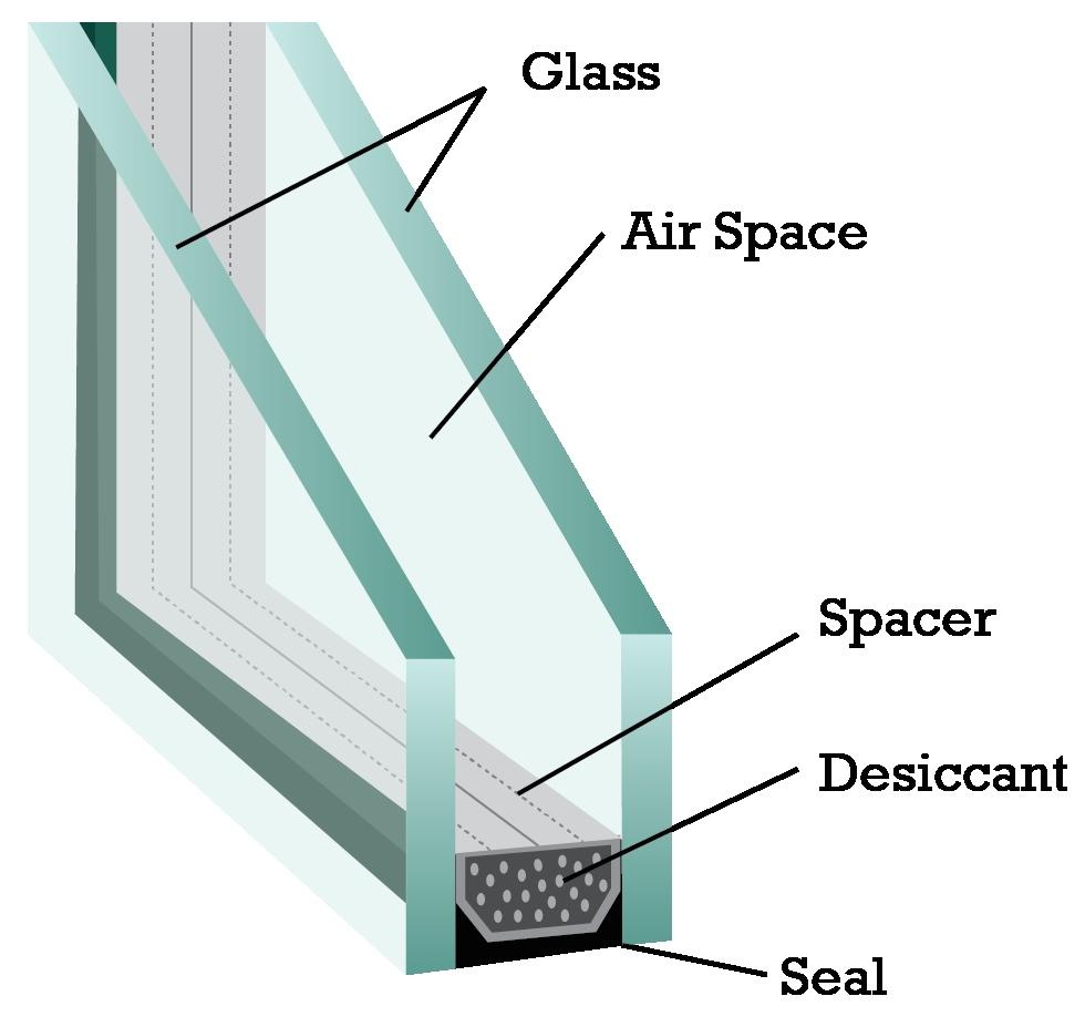 Insulatin Glass